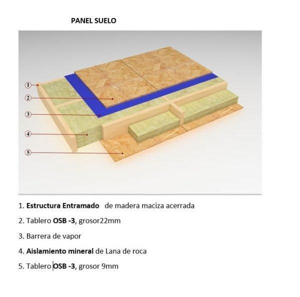 panel suelo sin detalles
