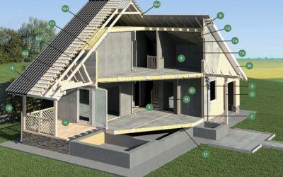Conjunto básico de una casa de paneles de gran tamaño